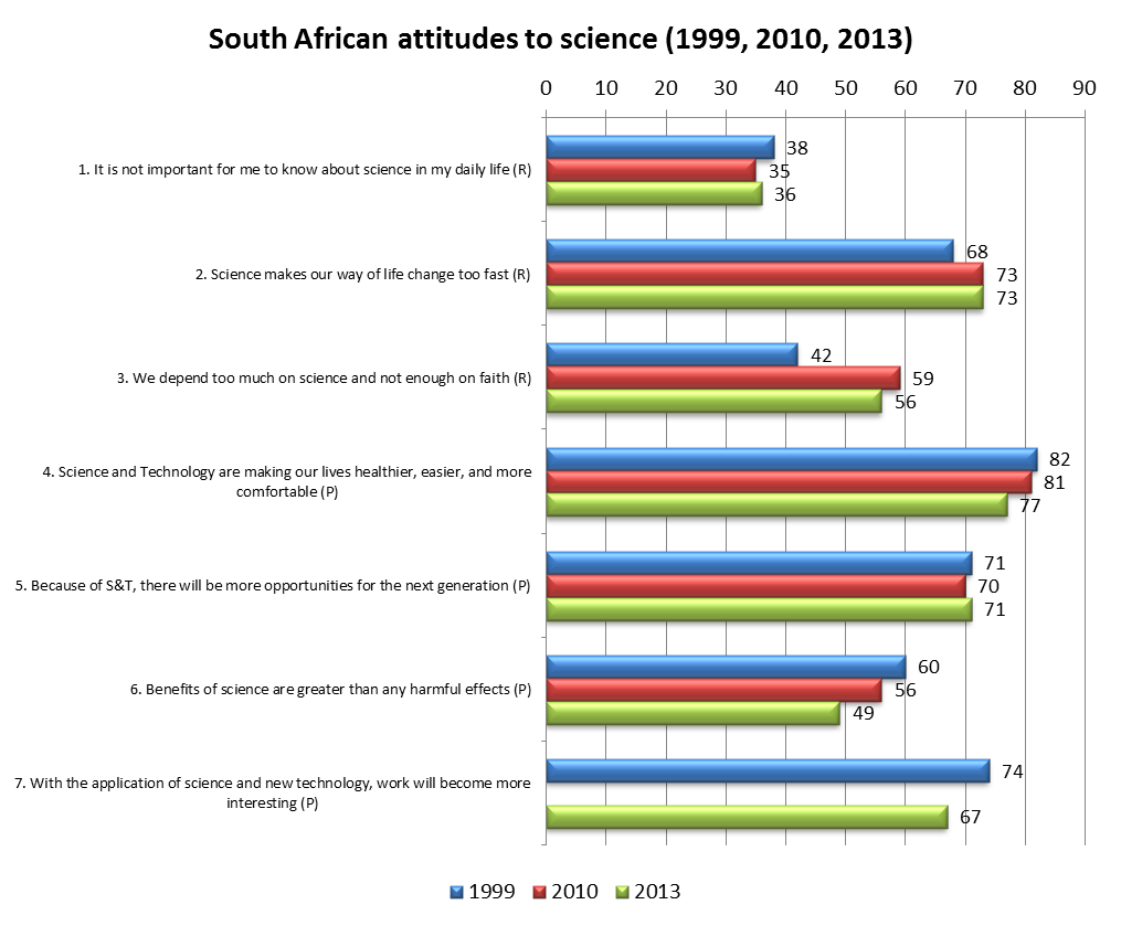Michael Gastrow blog Graph 1