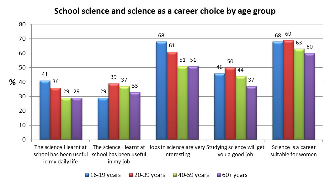 Michael Gastrow blog Graph 2